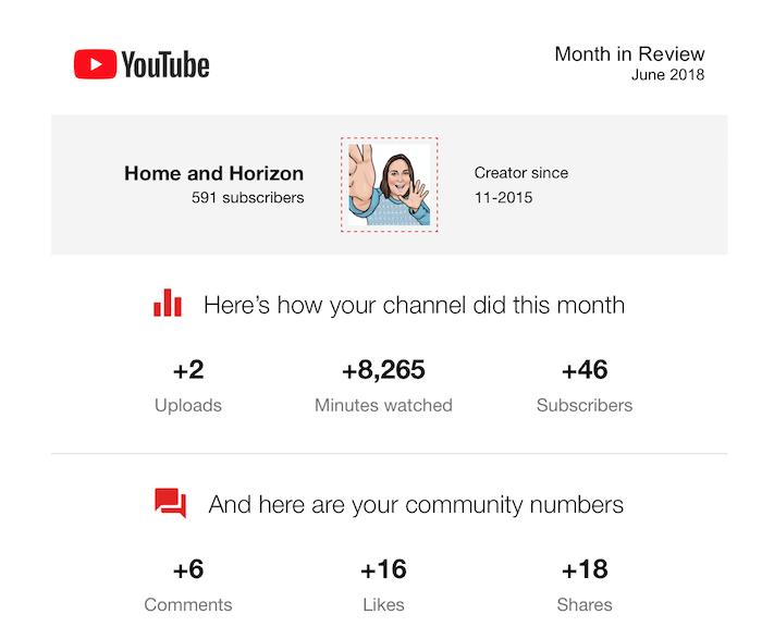 June Blogging Month YouTube